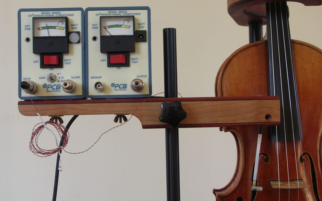 Measuring Violin Sound Radiation Using an Impact Hammer